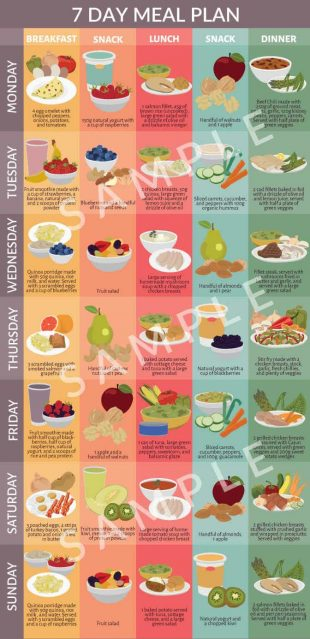 7 Day Diet Meal Plan For A Perfect Low Calorie Diet