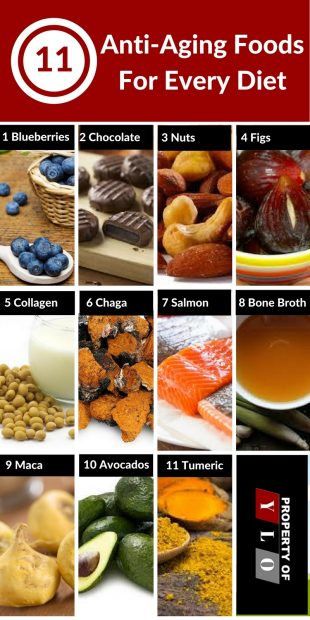 9 Best Anti-Aging Foods For Every Diet Info2