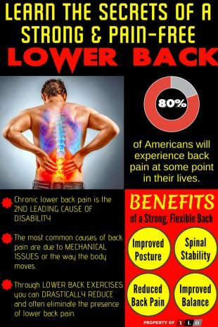 6 Natural Treatments for Lower Back Pain Relief