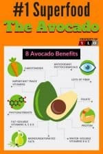 Avocado Benefits You Can't Ignore 4
