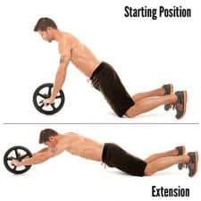 How To Use An Ab Wheel