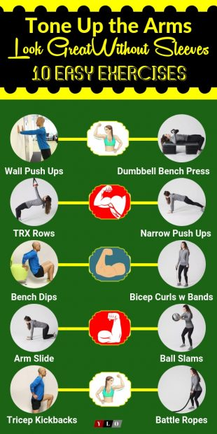 Tone Up the Arms Infographic - Bodyweight Exercise for Toned Arms
